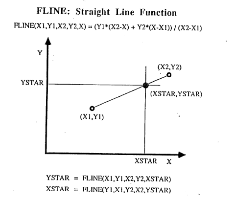 Details for the FLINE function